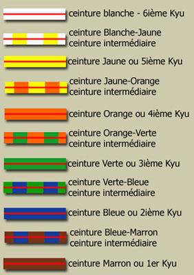 Ceintures de karaté